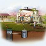 Разумное обустройство систем водоснабжения и канализации на даче