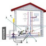 Этапы установки системы горячего водоснабжения