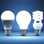 Светодиодные светильники - динамика развития энергосбережения